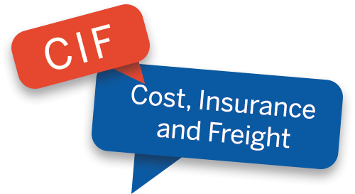 What Are the Costs for Free on Board?
